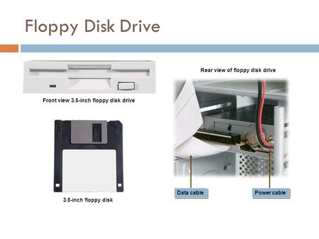 Floppy Disk Drive Front view 3.5-inch floppy disk drive 3.5-inch floppy disk Rear view of floppy disk drive Power cable Data cable.