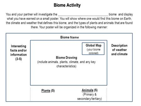 Biome Activity You and your partner will investigate the _______________________________ biome and display what you have earned on a small poster. You.