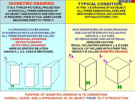 H 3-D DRAWINGS CAN BE DRAWN IN NUMEROUS WAYS AS SHOWN BELOW. ALL THESE DRAWINGS MAY BE CALLED 3-DIMENSIONAL DRAWINGS, OR PHOTOGRAPHIC OR PICTORIAL DRAWINGS.
