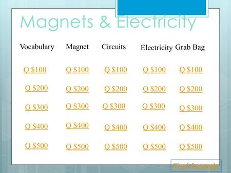 Magnets & Electricity Vocabulary Magnet Circuits Electricity Grab Bag Q $100 Q $200 Q $300 Q $400 Q $500 Q $100 Q $200 Q $300 Q $400 Q $500 Final Jeopardy.