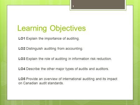 Learning Objectives LO1 Explain the importance of auditing. LO2 Distinguish auditing from accounting. LO3 Explain the role of auditing in information risk.