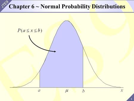 1 JTE9 Chapter 6 ~ Normal Probability Distributions.