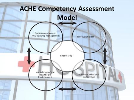 ACHE Competency Assessment Model