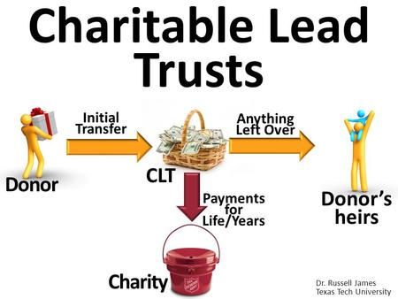 Donor CLT Charity Initial Transfer Anything Left Over Payments for Life/Years Charitable Lead Trusts Donor's heirs Dr. Russell James Texas Tech University.