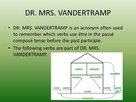 DR. MRS. VANDERTRAMP DR. MRS. VANDERTRAMP is an acronym often used to remember which verbs use être in the passé composé tense before the past participle.