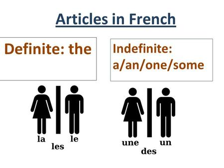 Definite: the Indefinite: a/an/one/some Articles in French.