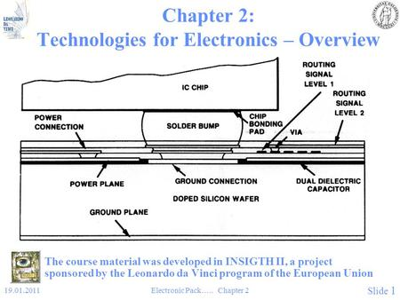 Chapter 2: Technologies for Electronics – Overview