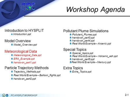 2-1 PC-HYSPLIT WORKSHOP Workshop Agenda Introduction to HYSPLIT Introduction.ppt Model Overview Model_Overview.ppt Meteorological Data Meteorological_Data.ppt.