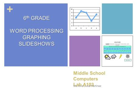 + Middle School Computers Lab A103 Ms. Ana Luisa Martinez 6 th GRADE WORD PROCESSING GRAPHINGSLIDESHOWS.
