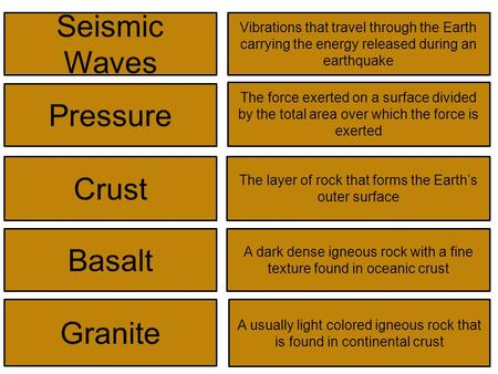Seismic Waves Vibrations that travel through the Earth carrying the energy released during an earthquake Pressure The force exerted on a surface divided.
