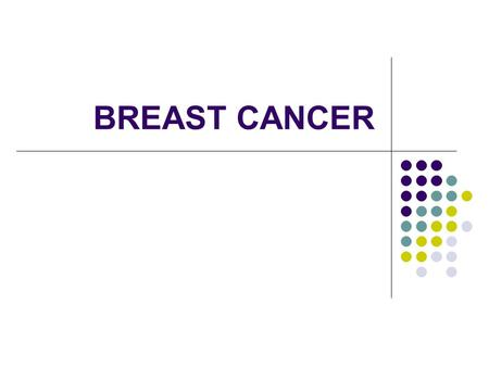 BREAST CANCER. Anatomy of the Breast The Breast – Mammary gland a) Glandular tissue b) Duct system c) Fat.