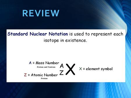 REVIEW. Nuclear Decay Subatomic Particles Protons- plus charge In the nucleus Neutrons- neutral Electrons - negative charge Outside the nucleus 4.