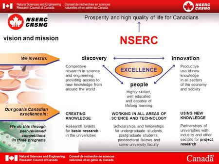 Innovation Productive use of new knowledge in all sectors of the economy and society We invest in: discovery Competitive research in science and engineering,