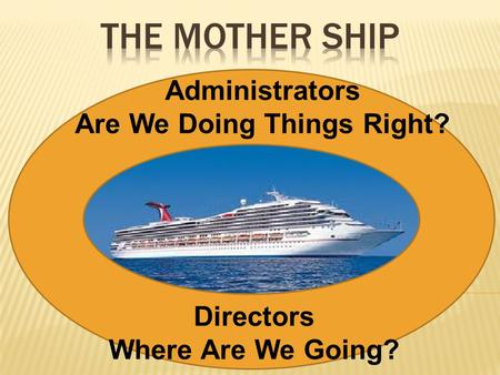 Existing Ministries Directors Where Are We Going? Administrators Are We Doing Things Right?