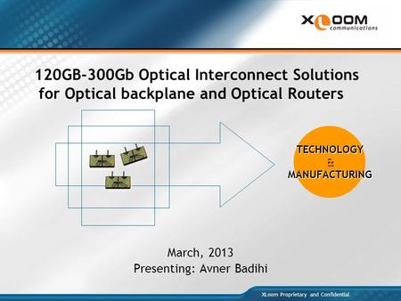 March, 2013 Presenting: Avner Badihi TECHNOLOGY&MANUFACTURING XLoom Proprietary and Confidential 120GB-300Gb Optical Interconnect Solutions for Optical.