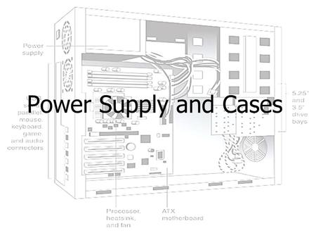 Power Supply and Cases. Objectives In this chapter, you will: -Learn about the various power supply form factors used in PCs today -Study the connectors.
