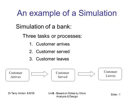 Slide - 1 Dr Terry Hinton 6/9/05UniS - Based on Slides by Micro Analysis & Design An example of a Simulation Simulation of a bank: Three tasks or processes: