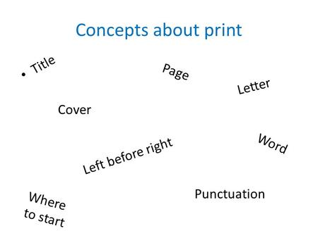 Concepts about print Title Page Left before right Word Letter Cover Punctuation Where to start.