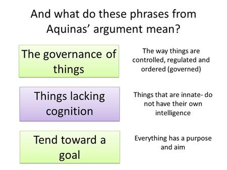 And what do these phrases from Aquinas' argument mean? Things lacking cognition The governance of things Tend toward a goal The way things are controlled,