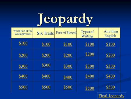 Jeopardy Which Part of The Writing Process Six Traits Parts of Speech Types of Writing Anything English $100 $200 $300 $400 $500 $100 $200 $300 $400 $500.
