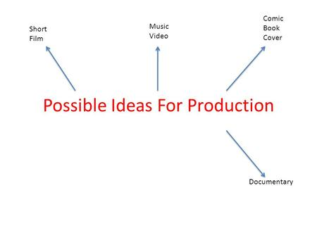 Possible Ideas For Production