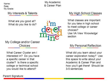 My Personal Reflection My High School Classes Name: Date: My Grade: My Interests & Talents My College and/or Career Choices My Academic & Career Plan Parent.