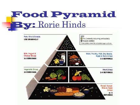 Food Pyramid By: Rorie Hinds Objectives Bread, Cereal, Rice, and Pasta Group Vegetable Group Fruit Group Milk, Yogurt, and Cheese Group Meat, Poultry,
