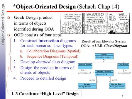 *Object-Oriented Design (Schach Chap 14)