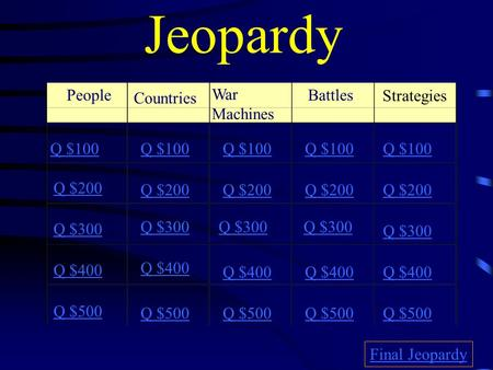 Jeopardy People Countries War Machines Battles Strategies Q $100 Q $200 Q $300 Q $400 Q $500 Q $100 Q $200 Q $300 Q $400 Q $500 Final Jeopardy.