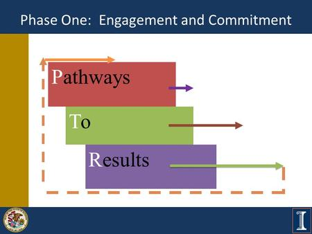 Phase One: Engagement and Commitment ToTo Pathways Results.