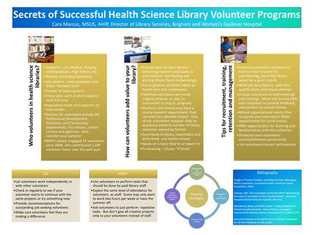 Secrets of Successful Health Science Library Volunteer Programs Cara Marcus, MSLIS, AHIP, Director of Library Services, Brigham and Women's Faulkner Hospital.