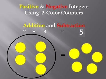 5 = Positive & Negative Integers Using 2-Color Counters