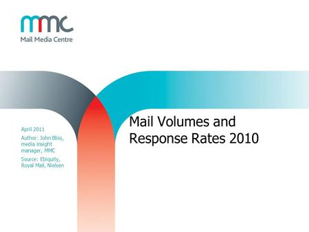Mail Volumes and Response Rates 2010 April 2011 Author: John Bliss, media insight manager, MMC Source: Ebiquity, Royal Mail, Nielsen.