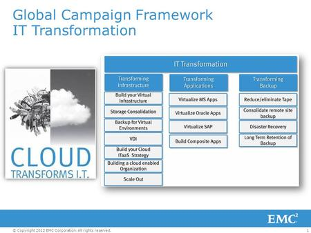 1© Copyright 2012 EMC Corporation. All rights reserved. Global Campaign Framework IT Transformation.