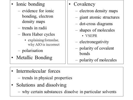 Ionic bonding –evidence for ionic bonding, electron density maps –trends in radii –Born Haber cycles explaining formulae, why AlO is incorrect –polarisation.