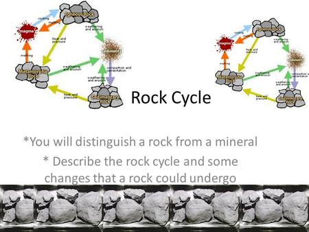 The Rock Cycle *You will distinguish a rock from a mineral * Describe the rock cycle and some changes that a rock could undergo.