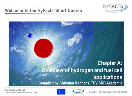 Funded by FCH JU (Grant agreement No. 256823) 1 © HyFacts Project 2012/13 CONFIDENTIAL – NOT FOR PUBLIC USE 1.