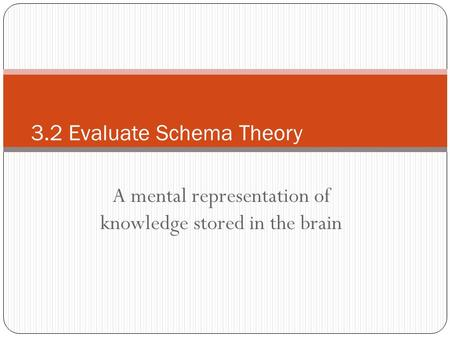 A mental representation of knowledge stored in the brain 3.2 Evaluate Schema Theory.