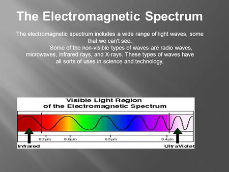 The Electromagnetic Spectrum The electromagnetic spectrum includes a wide range of light waves, some that we can't see. Some of the non-visible types of.