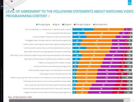 Copyright ©2013 The Nielsen Company. Confidential and proprietary. 1 Consumer Confidence Survey – Q3 – 2014 Field Dates: August 13 – September 5, 2014.