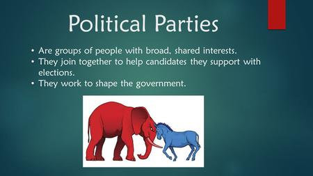 Political Parties Are groups of people with broad, shared interests. They join together to help candidates they support with elections. They work to shape.