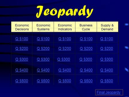 chapter 4 global economics ppt download. Black Bedroom Furniture Sets. Home Design Ideas