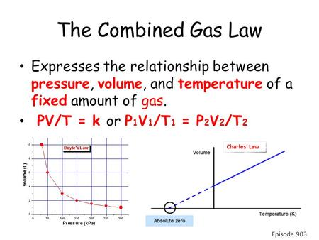 The Combined Gas Law Expresses the relationship between pressure, volume, and temperature of a fixed amount of gas. PV/T = k or P1V1/T1 = P2V2/T2 Charles'