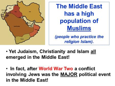 The Middle East has a high population of Muslims (people who practice the religion Islam). Yet Judaism, Christianity and Islam all emerged in the Middle.