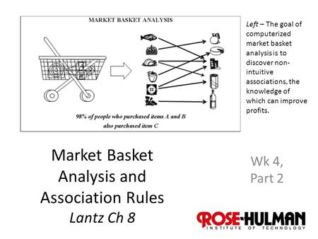 Market Basket Analysis and Association Rules Lantz Ch 8