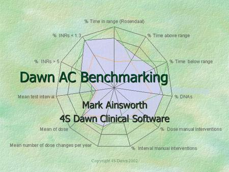 Copyright 4S Dawn 2002 Dawn AC Benchmarking Mark Ainsworth 4S Dawn Clinical Software Mark Ainsworth 4S Dawn Clinical Software.