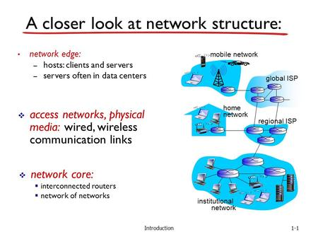 Introduction A closer look at network structure: network edge: – hosts: clients and servers – servers often in data centers  access networks, physical.