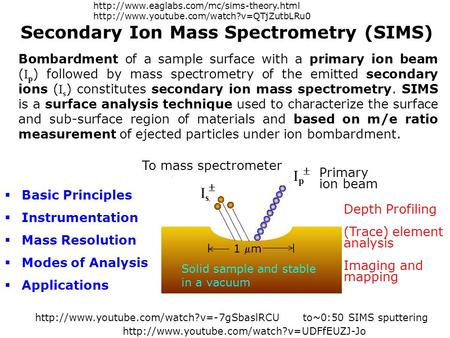 Secondary Ion Mass Spectrometry (SIMS) Bombardment of a sample surface with a primary ion beam ( I p ) followed by mass spectrometry of the emitted secondary.