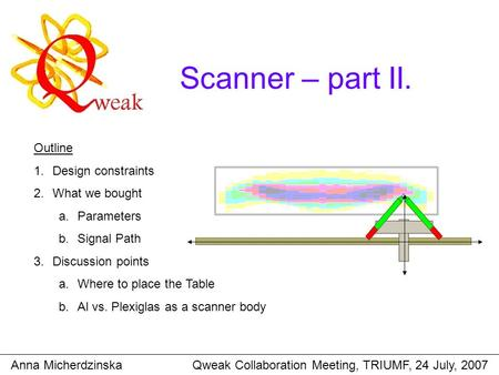 Scanner – part II. Anna Micherdzinska Qweak Collaboration Meeting, TRIUMF, 24 July, 2007 Outline 1.Design constraints 2.What we bought a.Parameters b.Signal.