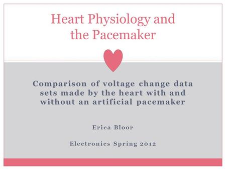 Comparison of voltage change data sets made by the heart with and without an artificial pacemaker Erica Bloor Electronics Spring 2012 Heart Physiology.